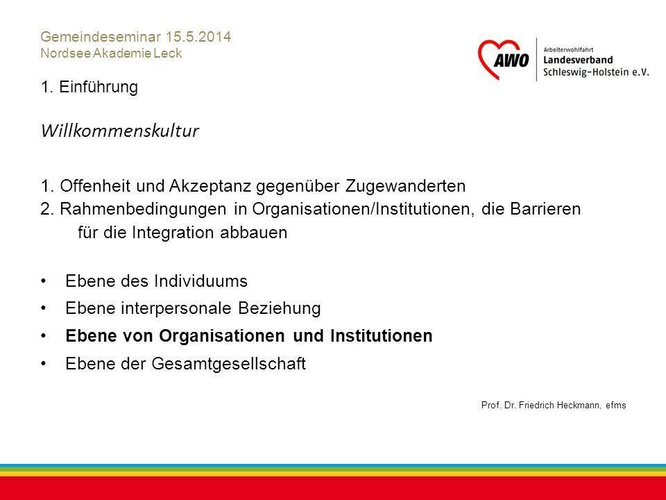 Kiel, Juli 2012 Gemeindeseminar 15.5.2014 Nordsee Akademie Leck 1. Einführung Willkommenskultur 1. Offenheit und Akzeptanz gegenüber Zugewanderten 2.
