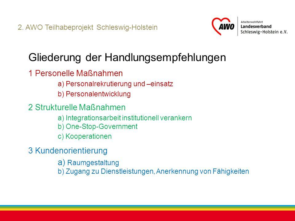 Kiel, Juli 2012 2. AWO Teilhabeprojekt Schleswig-Holstein Gliederung der Handlungsempfehlungen 1 Personelle Maßnahmen a) Personalrekrutierung und –ein