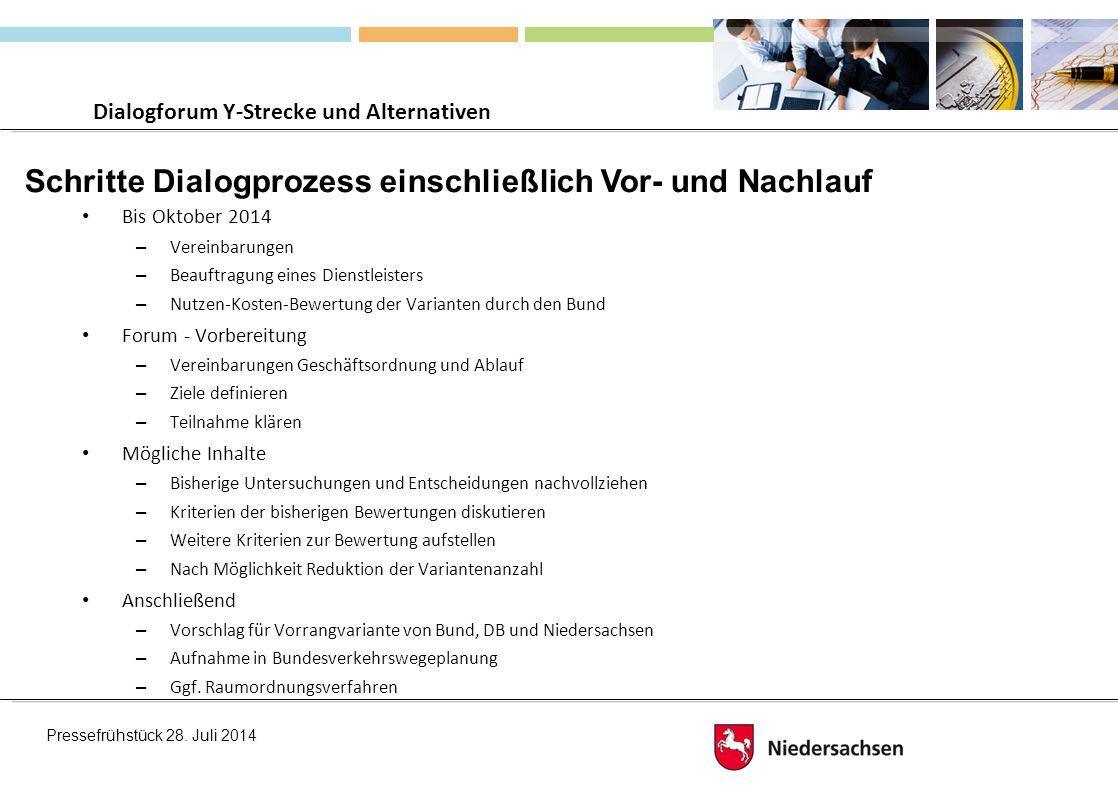 Dialogforum Y-Strecke und Alternativen Pressefrühstück 28.
