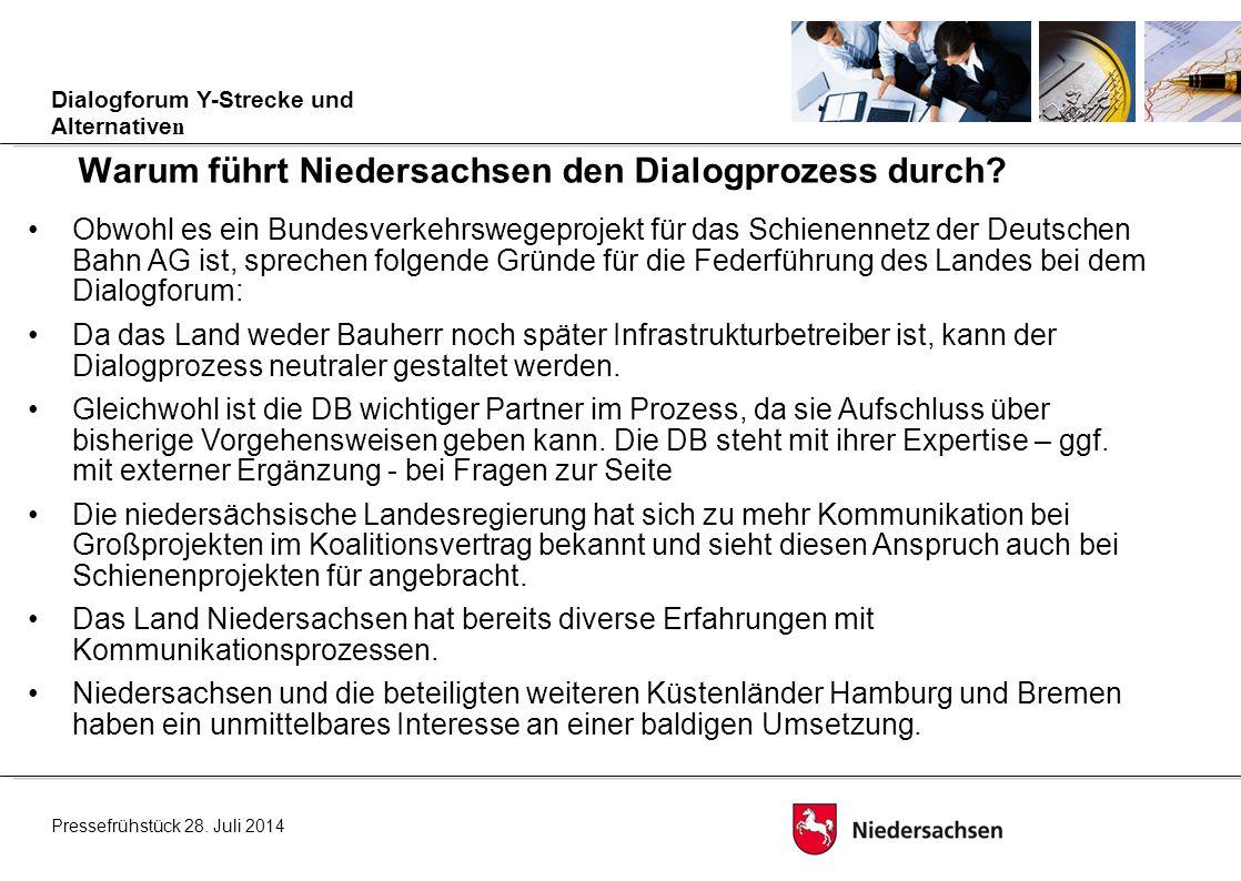 Warum führt Niedersachsen den Dialogprozess durch.