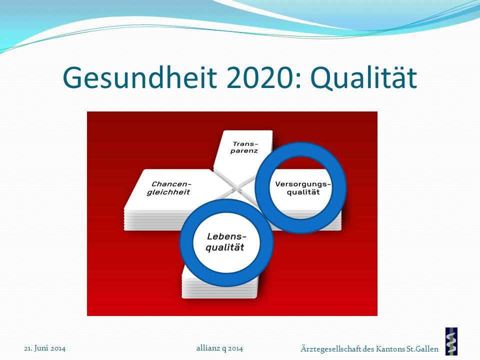 Ärztegesellschaft des Kantons St.Gallen Gesundheit 2020: Qualität 21. Juni 2014allianz q 2014