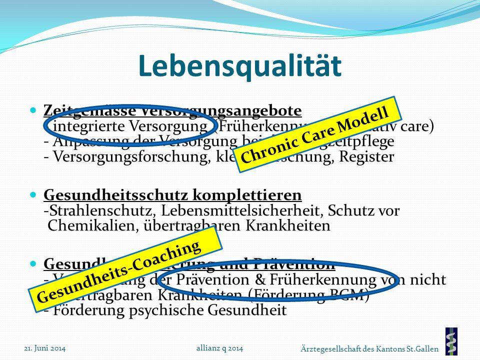 Ärztegesellschaft des Kantons St.Gallen Lebensqualität Zeitgemässe Versorgungsangebote - integrierte Versorgung (Früherkennung – palliativ care) - Anp