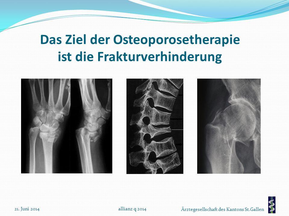 Ärztegesellschaft des Kantons St.Gallen 21. Juni 2014 Das Ziel der Osteoporosetherapie ist die Frakturverhinderung allianz q 2014