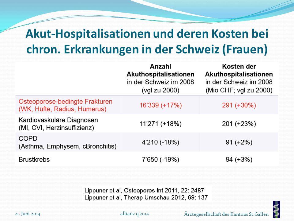 Ärztegesellschaft des Kantons St.Gallen Akut-Hospitalisationen und deren Kosten bei chron. Erkrankungen in der Schweiz (Frauen) 21. Juni 2014allianz q