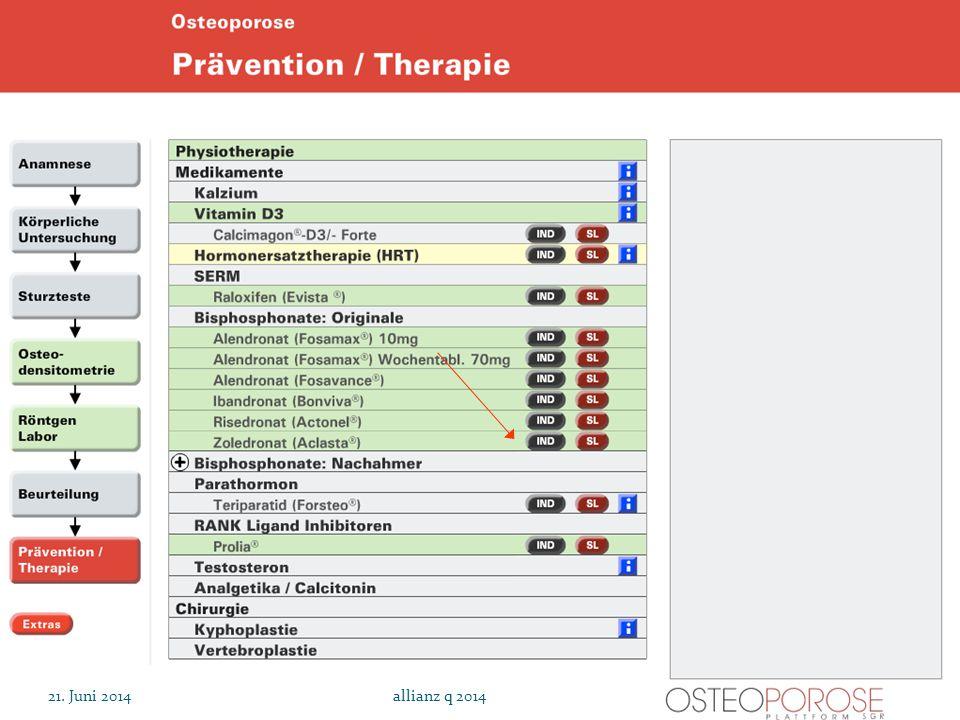 Ärztegesellschaft des Kantons St.Gallen 21. Juni 2014allianz q 2014