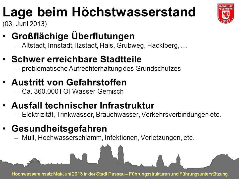 Hochwassereinsatz Mai/Juni 2013 in der Stadt Passau – Führungsstrukturen und Führungsunterstützung Lage beim Höchstwasserstand (03. Juni 2013) Großflä