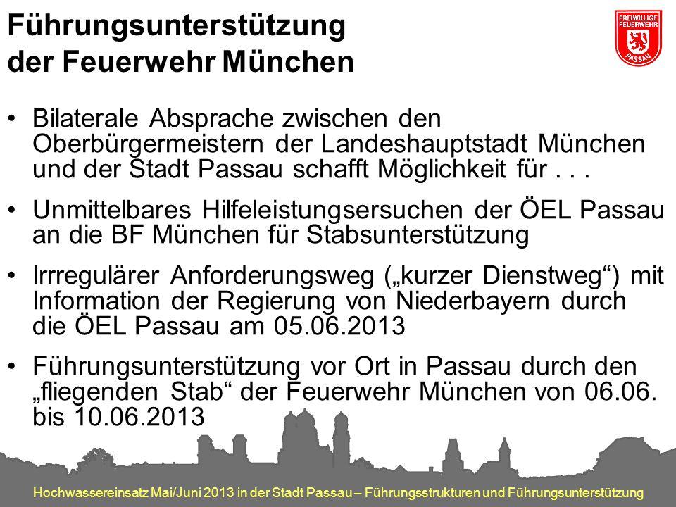 Hochwassereinsatz Mai/Juni 2013 in der Stadt Passau – Führungsstrukturen und Führungsunterstützung Führungsunterstützung der Feuerwehr München Bilater