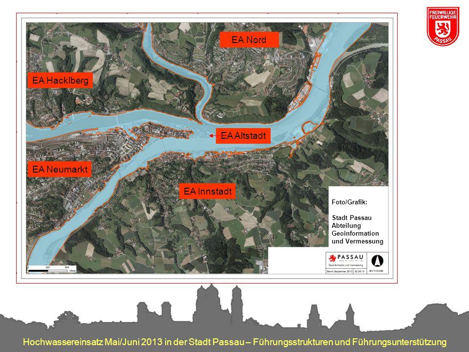 Hochwassereinsatz Mai/Juni 2013 in der Stadt Passau – Führungsstrukturen und Führungsunterstützung EA Innstadt EA Altstadt EA Neumarkt EA Nord EA Hack