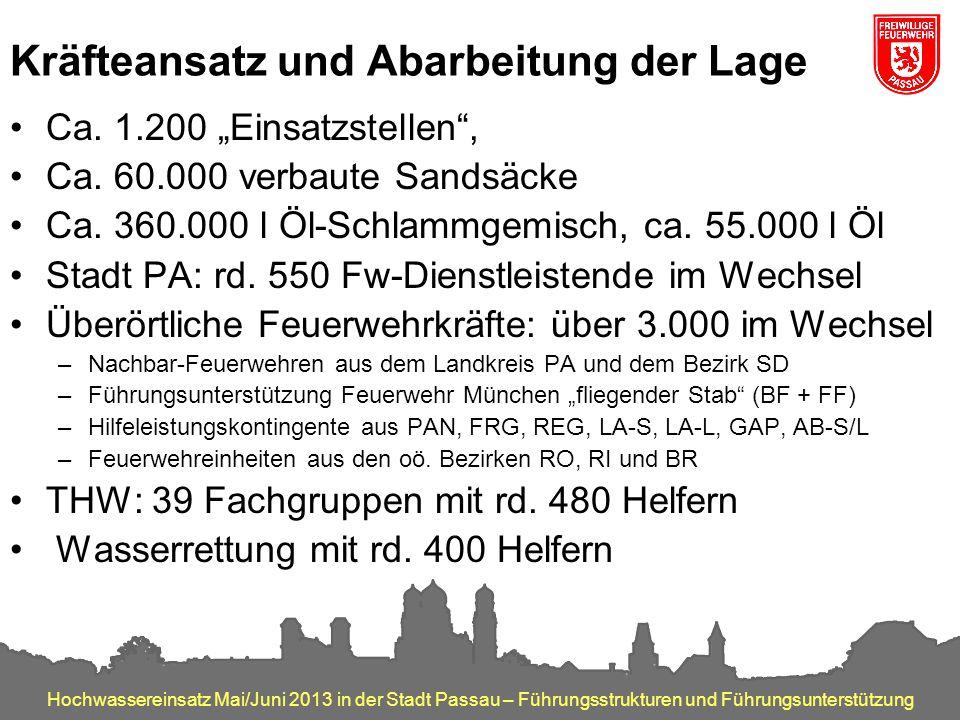 """Hochwassereinsatz Mai/Juni 2013 in der Stadt Passau – Führungsstrukturen und Führungsunterstützung Kräfteansatz und Abarbeitung der Lage Ca. 1.200 """"Ei"""