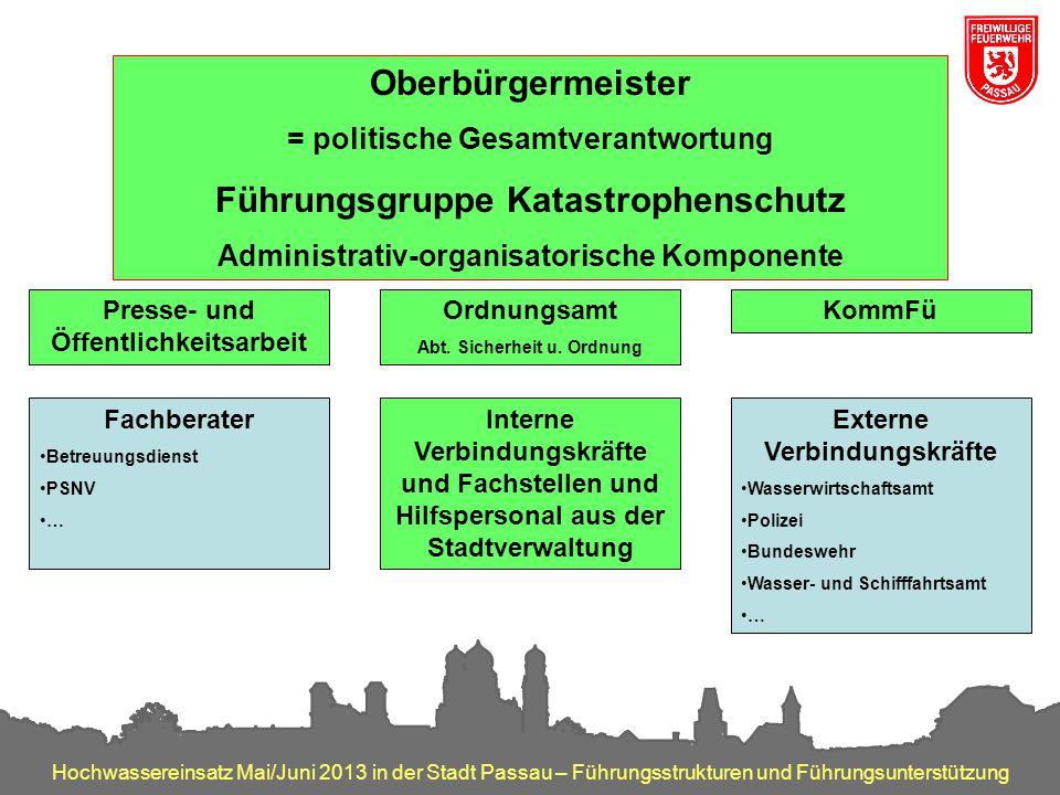 Hochwassereinsatz Mai/Juni 2013 in der Stadt Passau – Führungsstrukturen und Führungsunterstützung Ordnungsamt Abt. Sicherheit u. Ordnung Oberbürgerme