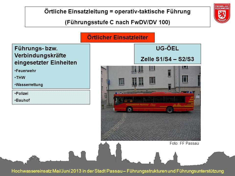 Hochwassereinsatz Mai/Juni 2013 in der Stadt Passau – Führungsstrukturen und Führungsunterstützung Örtliche Einsatzleitung = operativ-taktische Führun
