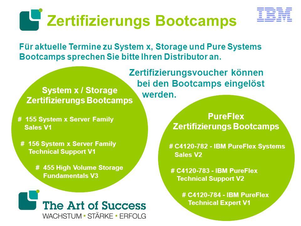 Zertifizierungs Bootcamps Für aktuelle Termine zu System x, Storage und Pure Systems Bootcamps sprechen Sie bitte Ihren Distributor an.