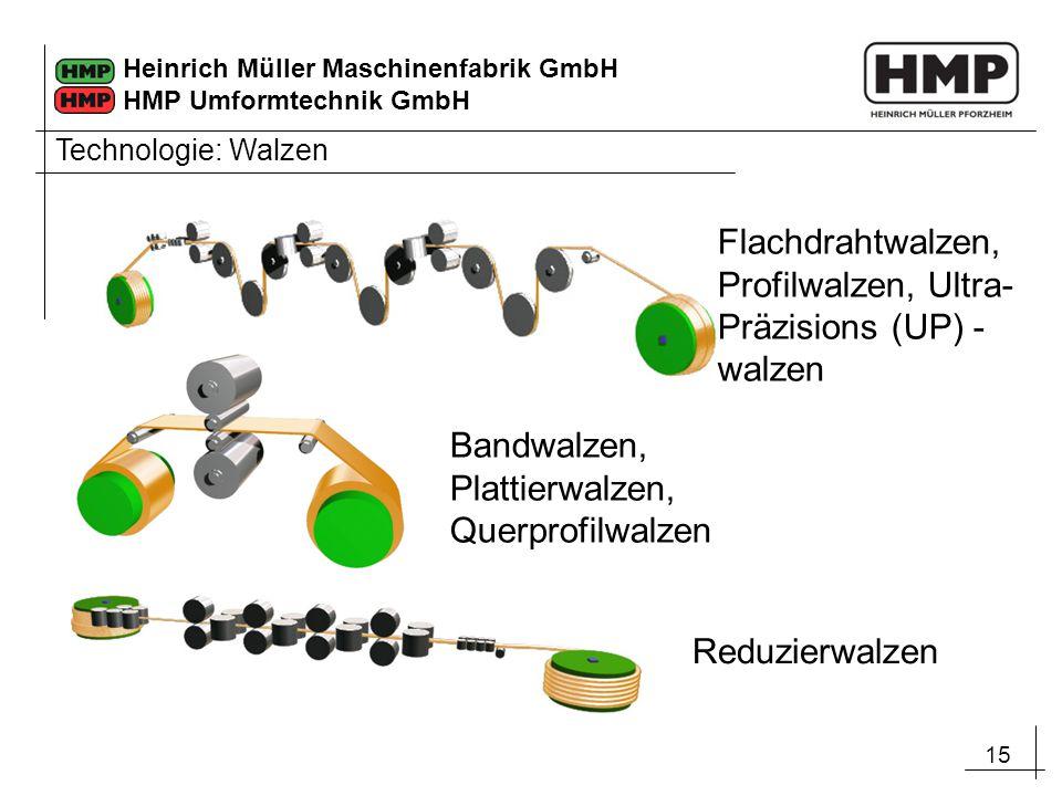15 Heinrich Müller Maschinenfabrik GmbH HMP Umformtechnik GmbH Bandwalzen, Plattierwalzen, Querprofilwalzen Flachdrahtwalzen, Profilwalzen, Ultra- Prä