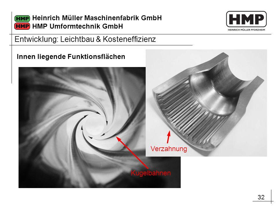 32 Heinrich Müller Maschinenfabrik GmbH HMP Umformtechnik GmbH Kugelbahnen Innen liegende Funktionsflächen Verzahnung Entwicklung: Leichtbau & Kostene