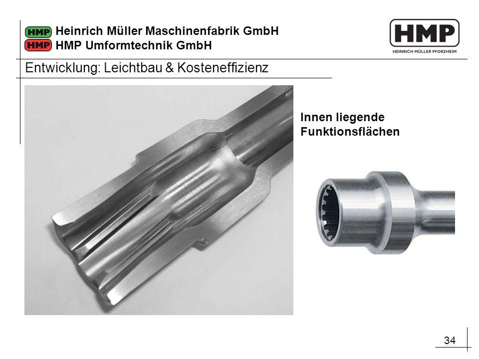 34 Heinrich Müller Maschinenfabrik GmbH HMP Umformtechnik GmbH Innen liegende Funktionsflächen Entwicklung: Leichtbau & Kosteneffizienz