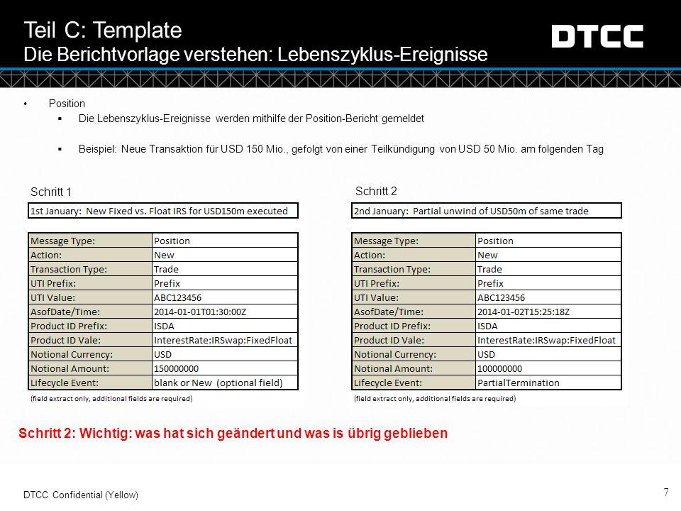 © DTCC Teil C: Template Die Berichtvorlage verstehen: Lebenszyklus-Ereignisse 7 DTCC Confidential (Yellow) Position  Die Lebenszyklus-Ereignisse werd