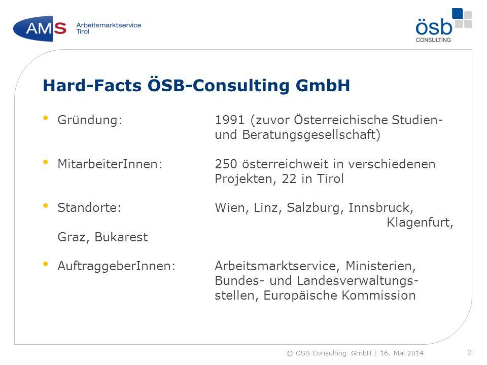 Hard-Facts ÖSB-Consulting GmbH Gründung:1991 (zuvor Österreichische Studien- und Beratungsgesellschaft) MitarbeiterInnen:250 österreichweit in verschi