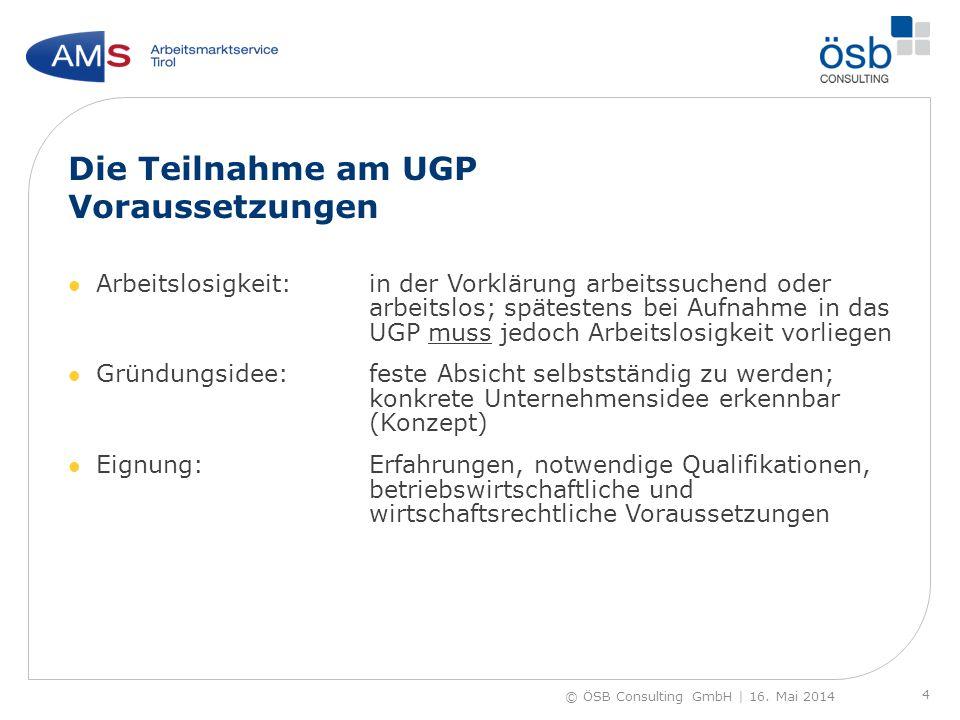 Die Teilnahme am UGP Voraussetzungen Arbeitslosigkeit:in der Vorklärung arbeitssuchend oder arbeitslos; spätestens bei Aufnahme in das UGP muss jedoch