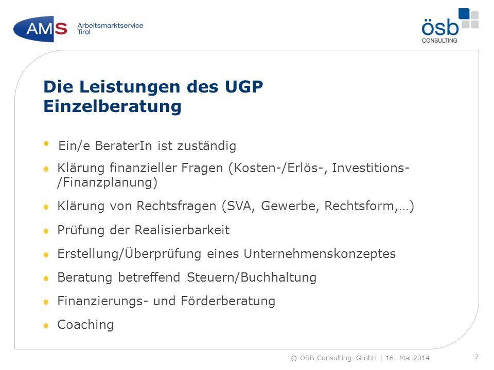 Die Leistungen des UGP Einzelberatung Ein/e BeraterIn ist zuständig Klärung finanzieller Fragen (Kosten-/Erlös-, Investitions- /Finanzplanung) Klärung