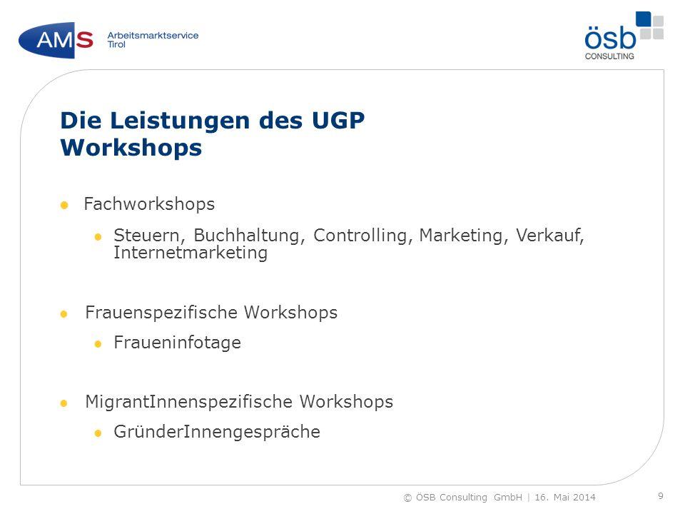 Die Leistungen des UGP Workshops Fachworkshops Steuern, Buchhaltung, Controlling, Marketing, Verkauf, Internetmarketing Frauenspezifische Workshops Fr