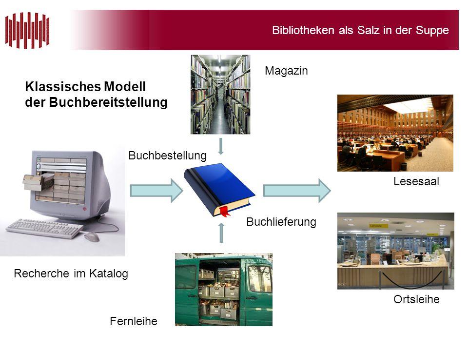 Bibliotheken als Salz in der Suppe Klassisches Modell der Buchbereitstellung Buchlieferung Ortsleihe Lesesaal Buchbestellung Recherche im Katalog Maga