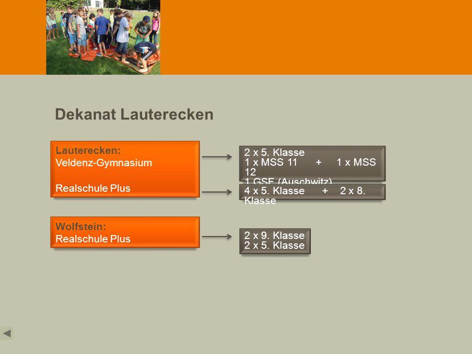 Dekanat Lauterecken Lauterecken: Veldenz-Gymnasium Realschule Plus Wolfstein: Realschule Plus 2 x 5. Klasse 1 x MSS 11 + 1 x MSS 12 1 GSF (Auschwitz)