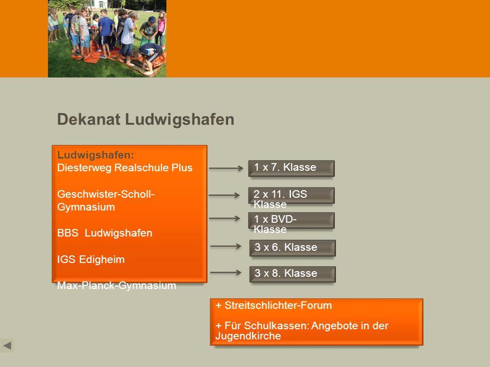 Dekanat Ludwigshafen Ludwigshafen: Diesterweg Realschule Plus Geschwister-Scholl- Gymnasium BBS Ludwigshafen IGS Edigheim Max-Planck-Gymnasium 1 x 7.
