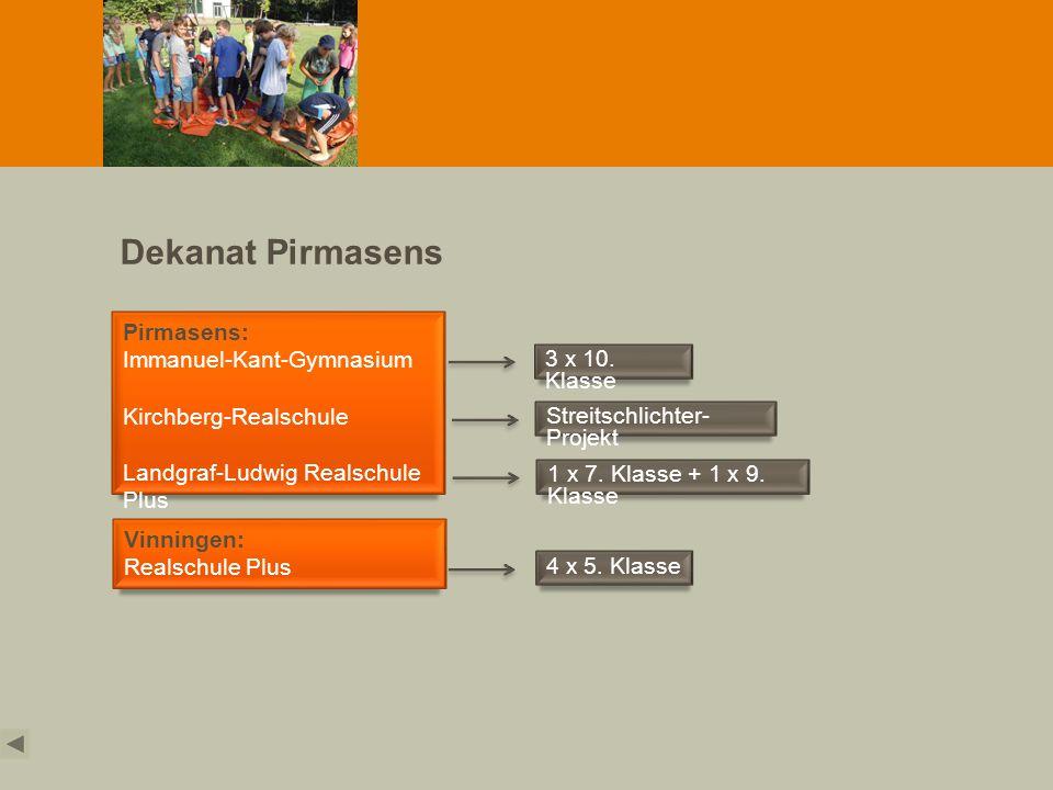 Dekanat Pirmasens Pirmasens: Immanuel-Kant-Gymnasium Kirchberg-Realschule Landgraf-Ludwig Realschule Plus Vinningen: Realschule Plus 3 x 10. Klasse St