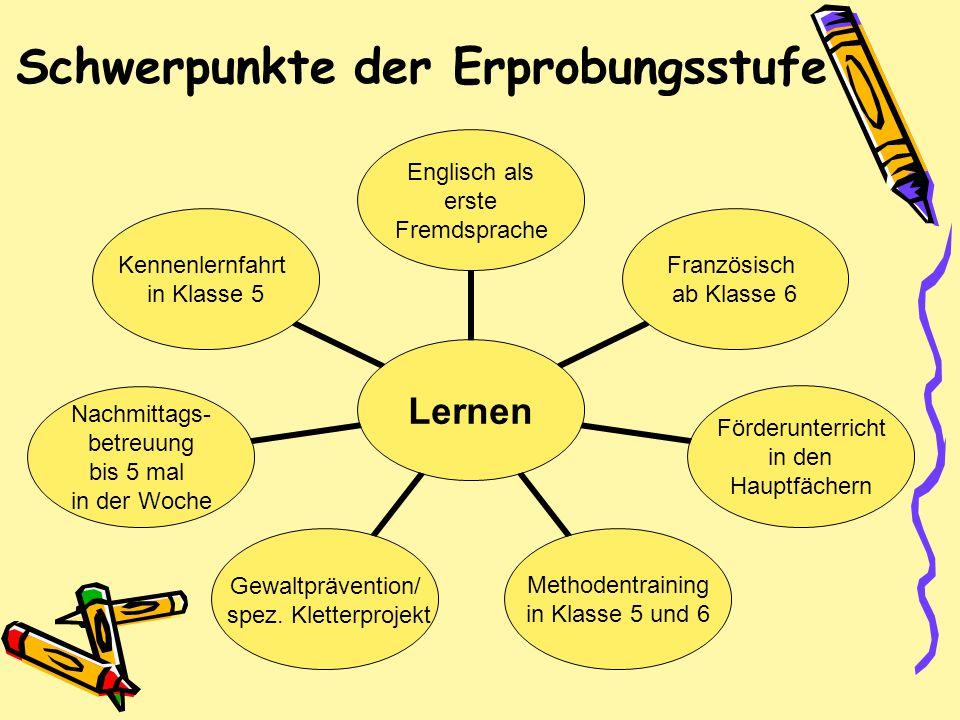 Schwerpunkte der Erprobungsstufe Lernen Englisch als erste Fremdsprache Französisch ab Klasse 6 Förderunterricht in den Hauptfächern Methodentraining
