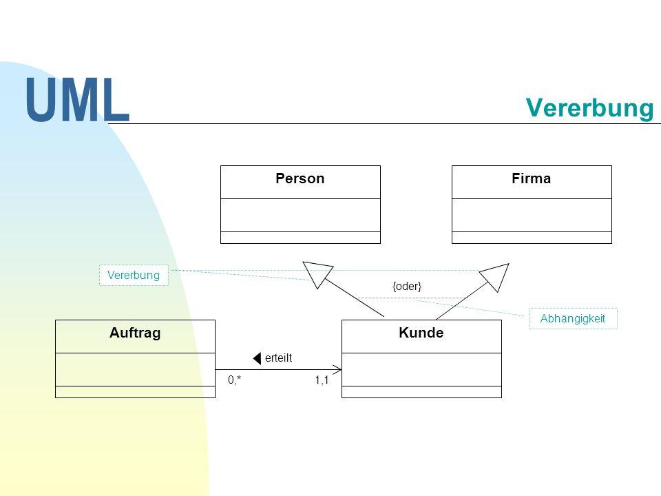 PersonFirmaKunde {oder} Auftrag erteilt 1,10,* Vererbung Abhängigkeit UML Vererbung