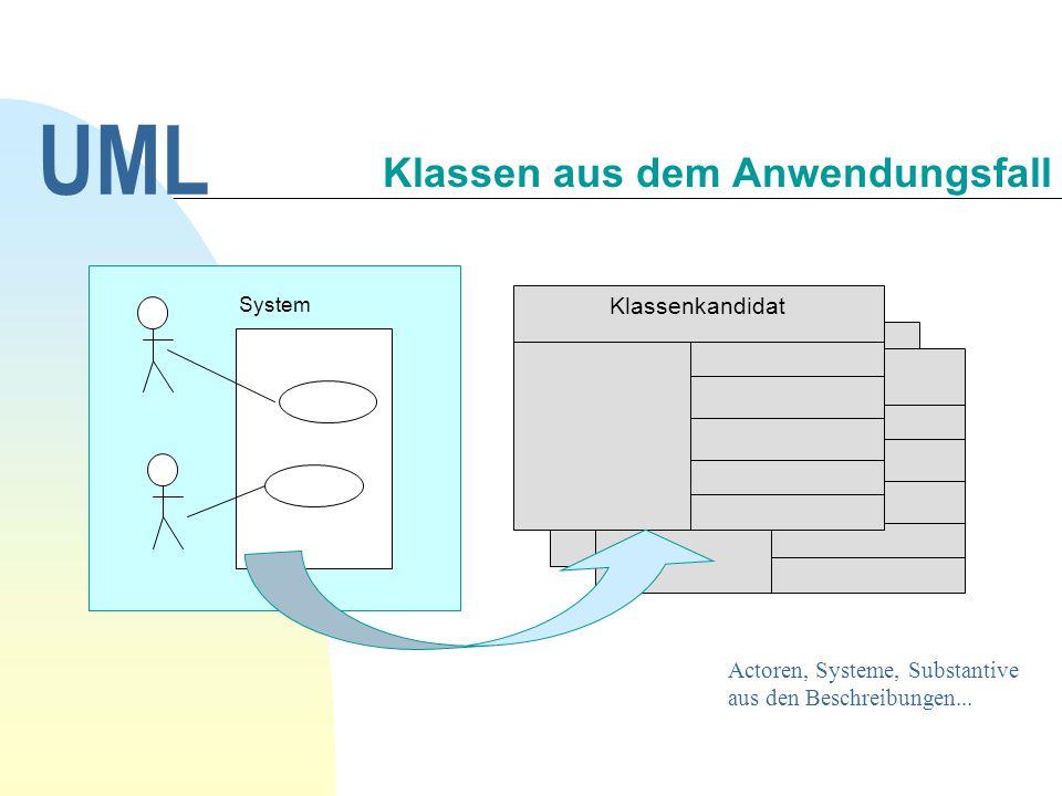 System Actoren, Systeme, Substantive aus den Beschreibungen... UML Klassen aus dem Anwendungsfall