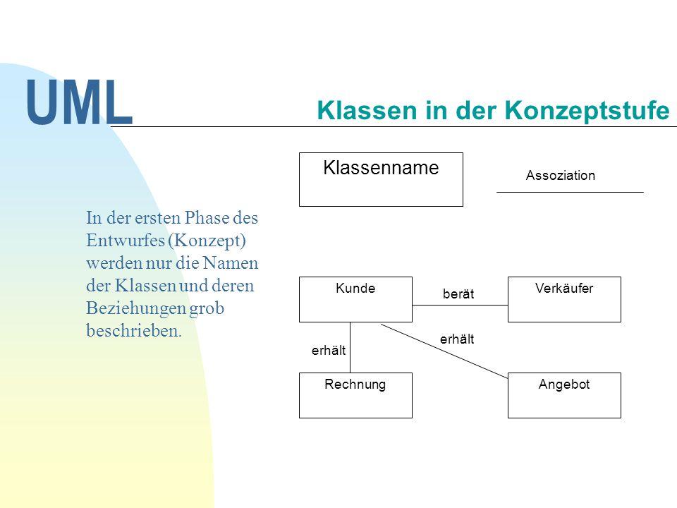In der ersten Phase des Entwurfes (Konzept) werden nur die Namen der Klassen und deren Beziehungen grob beschrieben. KundeVerkäufer AngebotRechnung er