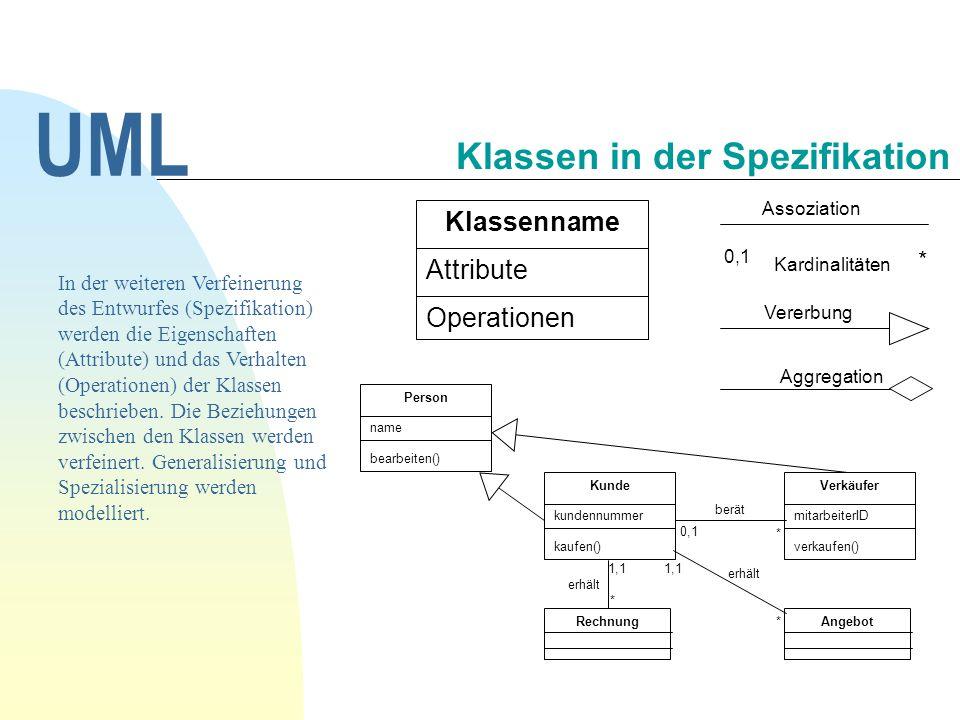 In der weiteren Verfeinerung des Entwurfes (Spezifikation) werden die Eigenschaften (Attribute) und das Verhalten (Operationen) der Klassen beschriebe
