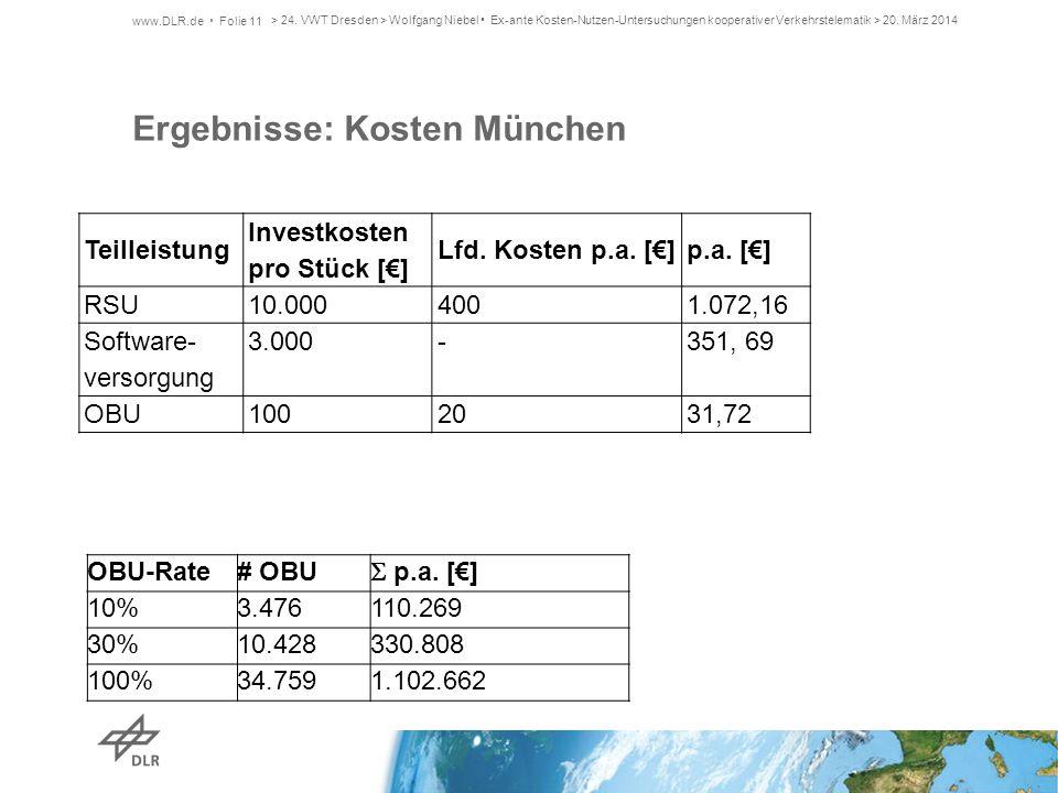 Ergebnisse: Kosten München www.DLR.de Folie 11 Teilleistung Investkosten pro Stück [€] Lfd. Kosten p.a. [€]p.a. [€] RSU 10.0004001.072,16 Software- ve