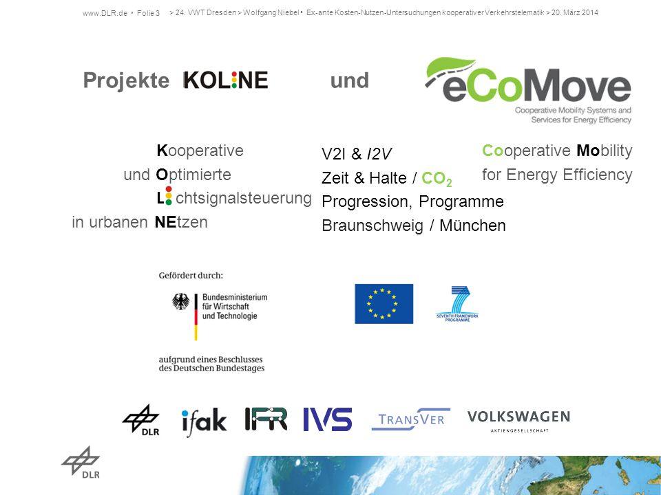 Erkenntnisse & … -Kooperative Telematik: -lohnt sich volkswirtschaftlich -hat Grenzen (Bsp.
