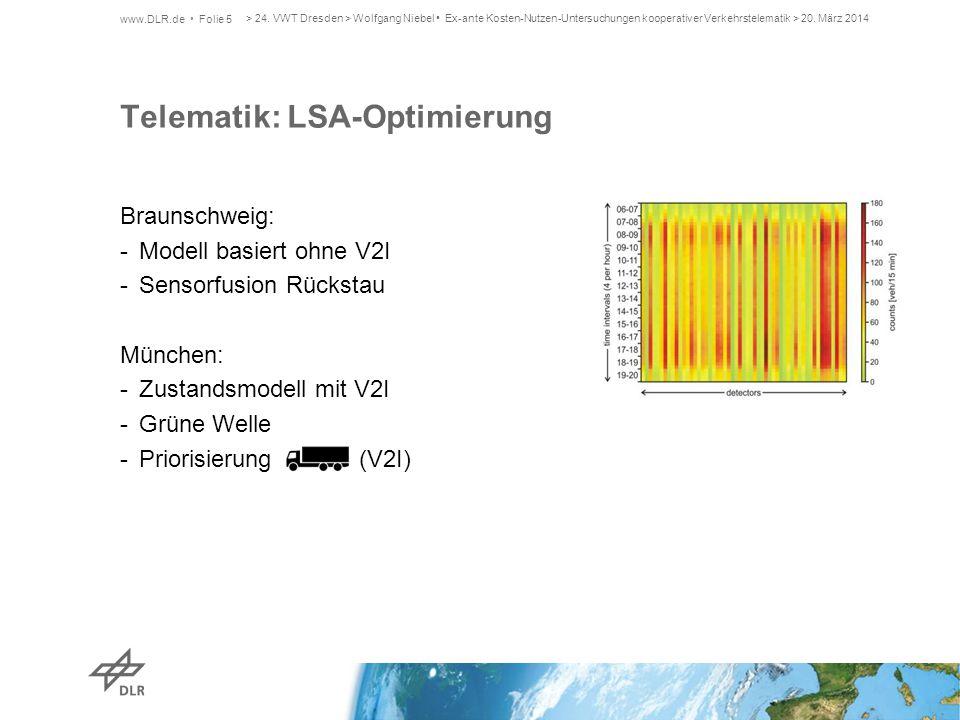 Telematik: LSA-Optimierung Braunschweig: -Modell basiert ohne V2I -Sensorfusion Rückstau München: -Zustandsmodell mit V2I -Grüne Welle -Priorisierung