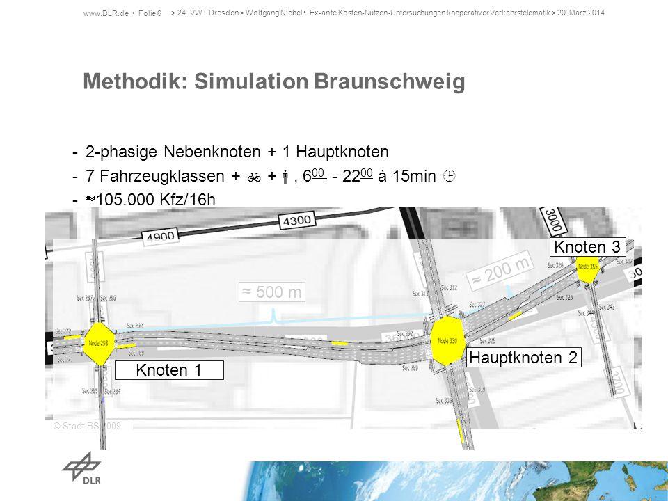 ≈ 200 m ≈ 500 m © Stadt BS 2009 Methodik: Simulation Braunschweig -2-phasige Nebenknoten + 1 Hauptknoten -7 Fahrzeugklassen +  + , 6 00 - 22 00 à 15