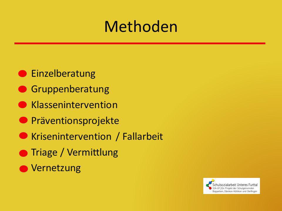 Methoden Einzelberatung Gruppenberatung Klassenintervention Präventionsprojekte Krisenintervention / Fallarbeit Triage / Vermittlung Vernetzung
