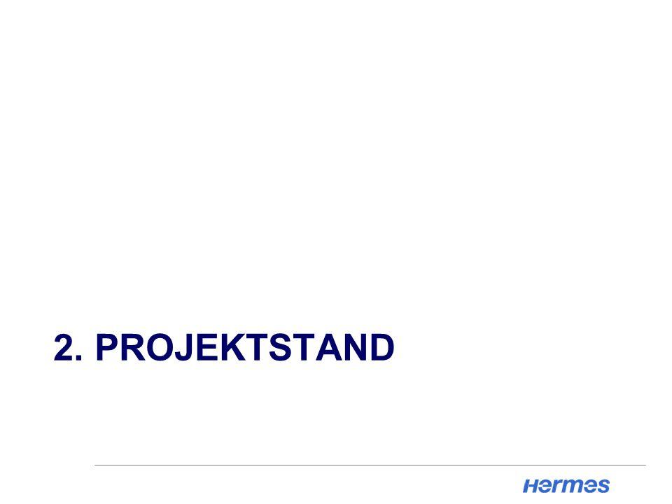 Betriebskonzept Betriebsorganisation realisiert System integriert Einführungsmass- nahmen durchgeführt Module und Ergebnisse 2 (Auszug) Initialisierung Konzept Realisierung Einführung Jan.Feb.MärzAprilMaiJuniJuliAug.Sept.Okt.Nov.Dez.