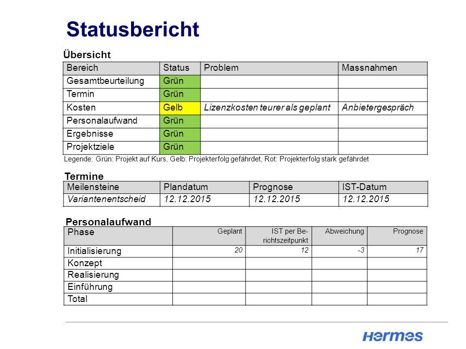 Statusbericht Übersicht Legende: Grün: Projekt auf Kurs, Gelb: Projekterfolg gefährdet, Rot: Projekterfolg stark gefährdet MeilensteinePlandatumProgno
