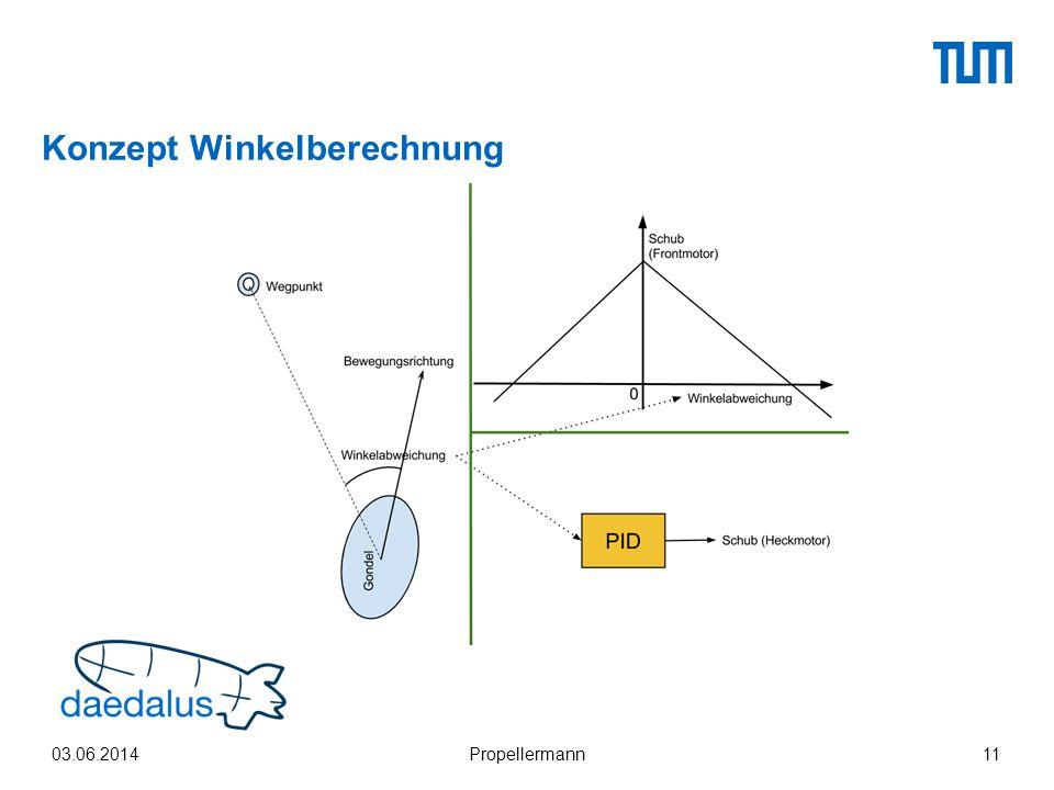 Konzept Winkelberechnung 03.06.2014Propellermann11