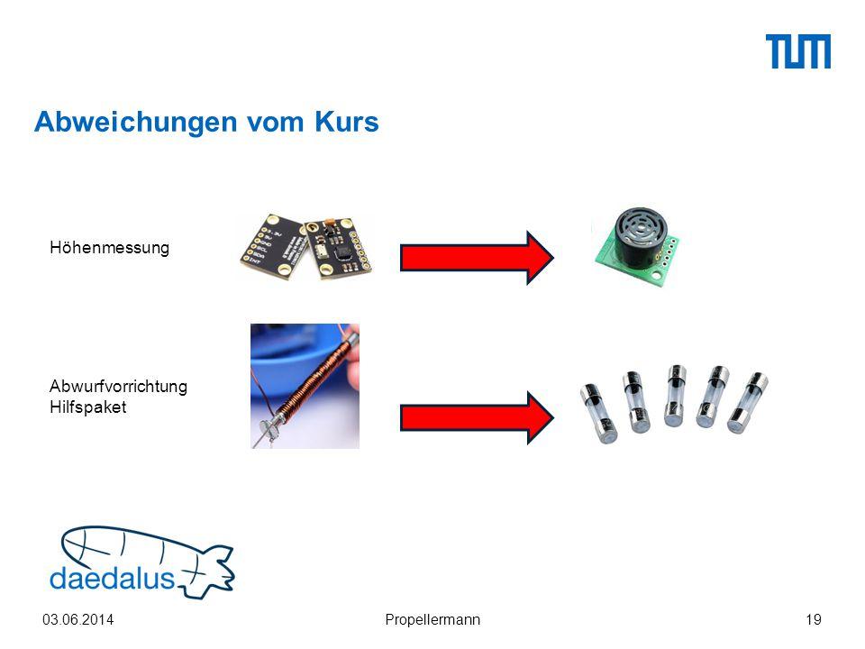 Abweichungen vom Kurs 03.06.2014Propellermann19 Höhenmessung Abwurfvorrichtung Hilfspaket