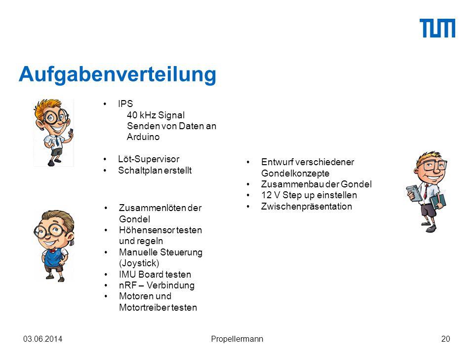Aufgabenverteilung 2003.06.2014Propellermann IPS 40 kHz Signal Senden von Daten an Arduino Löt-Supervisor Schaltplan erstellt Zusammenlöten der Gondel