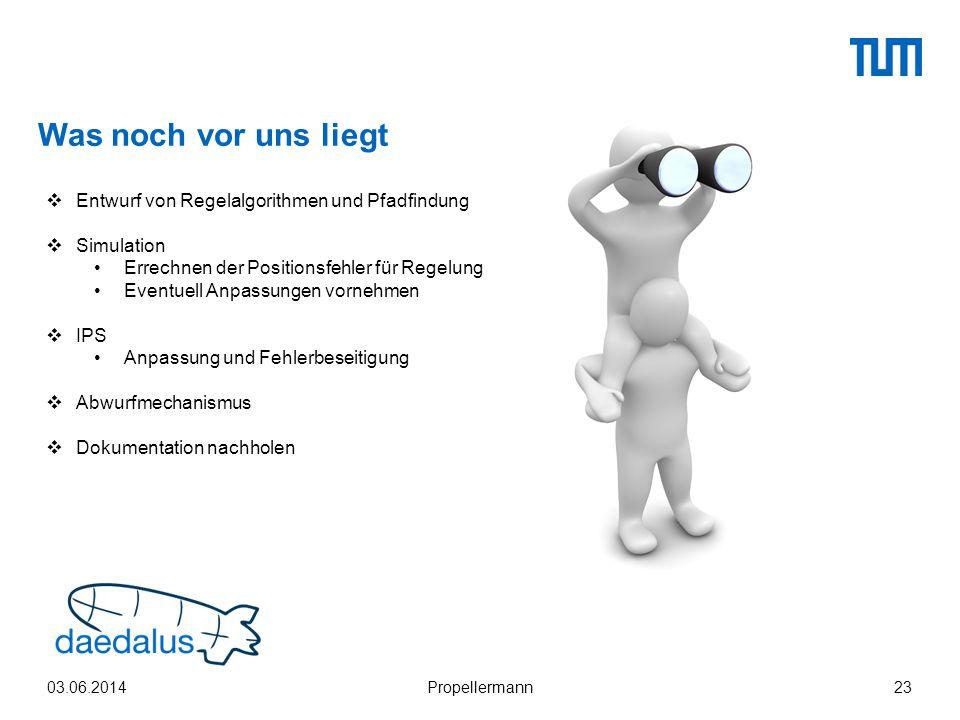 Was noch vor uns liegt 03.06.2014Propellermann23  Entwurf von Regelalgorithmen und Pfadfindung  Simulation Errechnen der Positionsfehler für Regelun