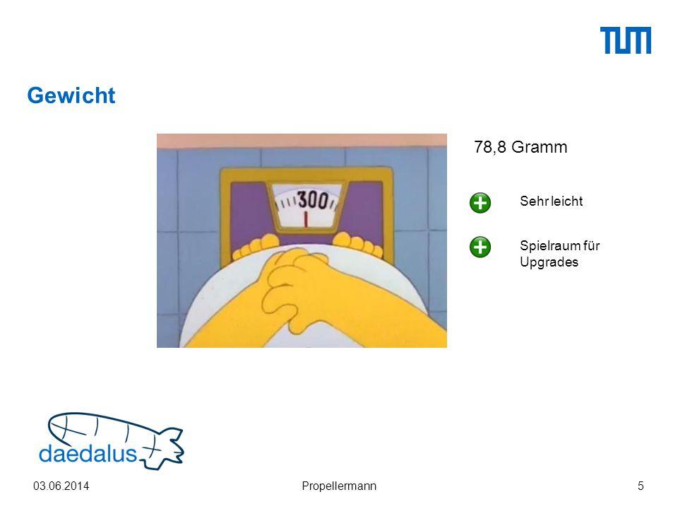 Gewicht 03.06.2014Propellermann5 78,8 Gramm Sehr leicht Spielraum für Upgrades