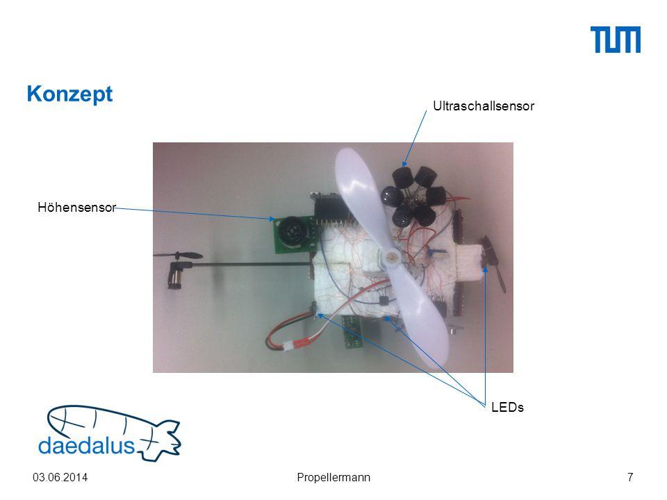 Konzept 03.06.2014Propellermann7 Ultraschallsensor Höhensensor LEDs