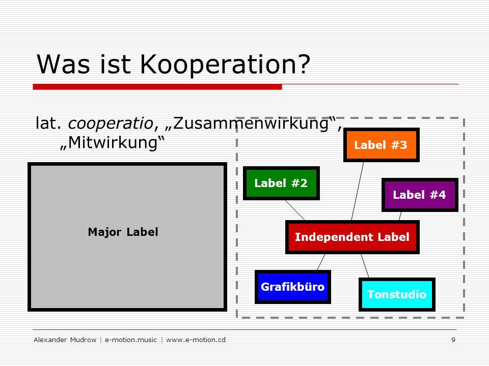 Alexander Mudrow   e-motion.music   www.e-motion.cd10 1) Label-Kooperation e-motion.music kooperiert eng mit dem Label Whitenoisemusic aus Westhofen.