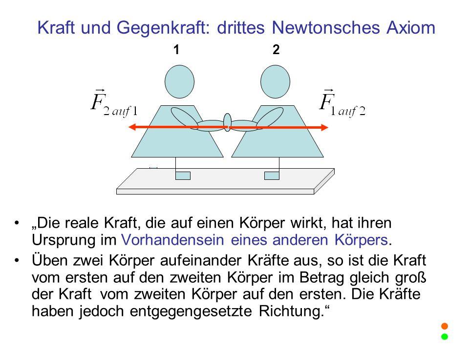 """Kraft und Gegenkraft: drittes Newtonsches Axiom """"Die reale Kraft, die auf einen Körper wirkt, hat ihren Ursprung im Vorhandensein eines anderen Körper"""
