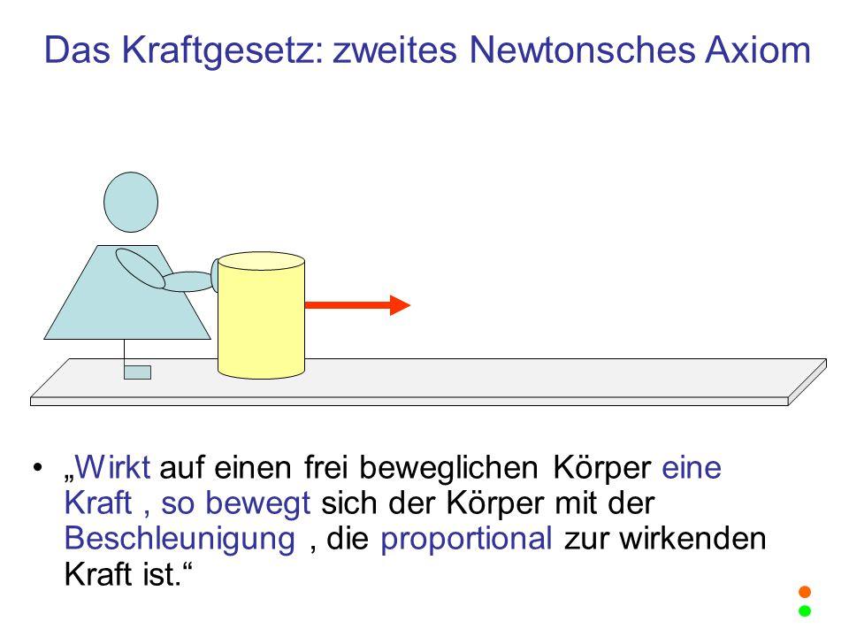 """Das Kraftgesetz: zweites Newtonsches Axiom """"Wirkt auf einen frei beweglichen Körper eine Kraft, so bewegt sich der Körper mit der Beschleunigung, die"""