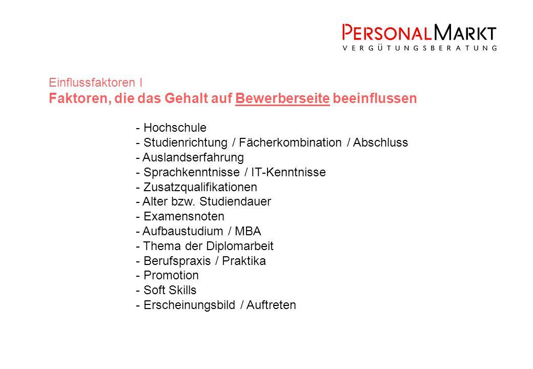 - Hochschule - Studienrichtung / Fächerkombination / Abschluss - Auslandserfahrung - Sprachkenntnisse / IT-Kenntnisse - Zusatzqualifikationen - Alter bzw.